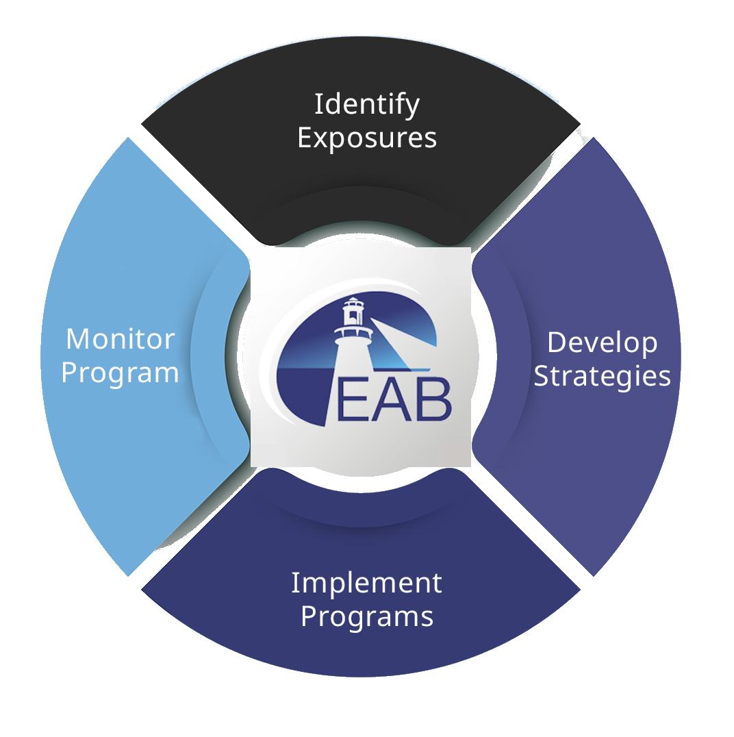 EAB-Homepage